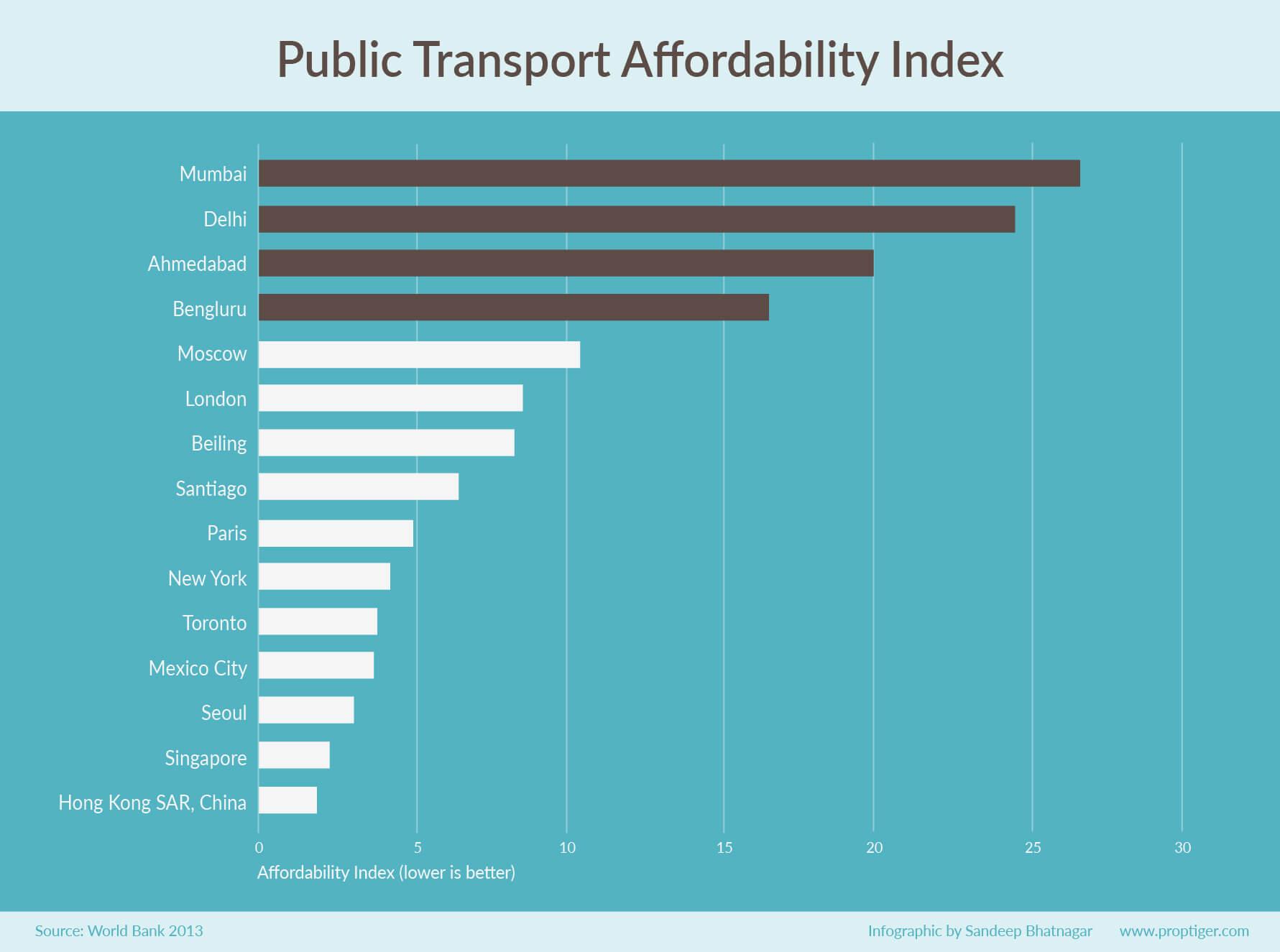 Public transport many-03