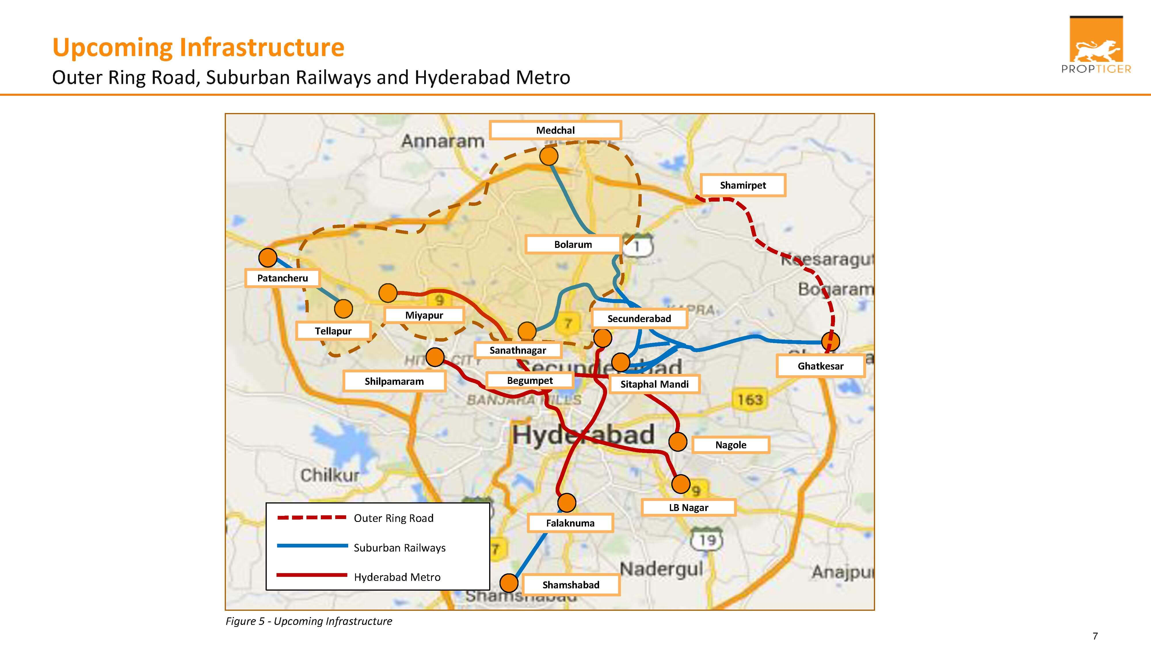 Upcoming Infrastructure - Outer Ring Road, Suburban Railways & Hyderabad Metro