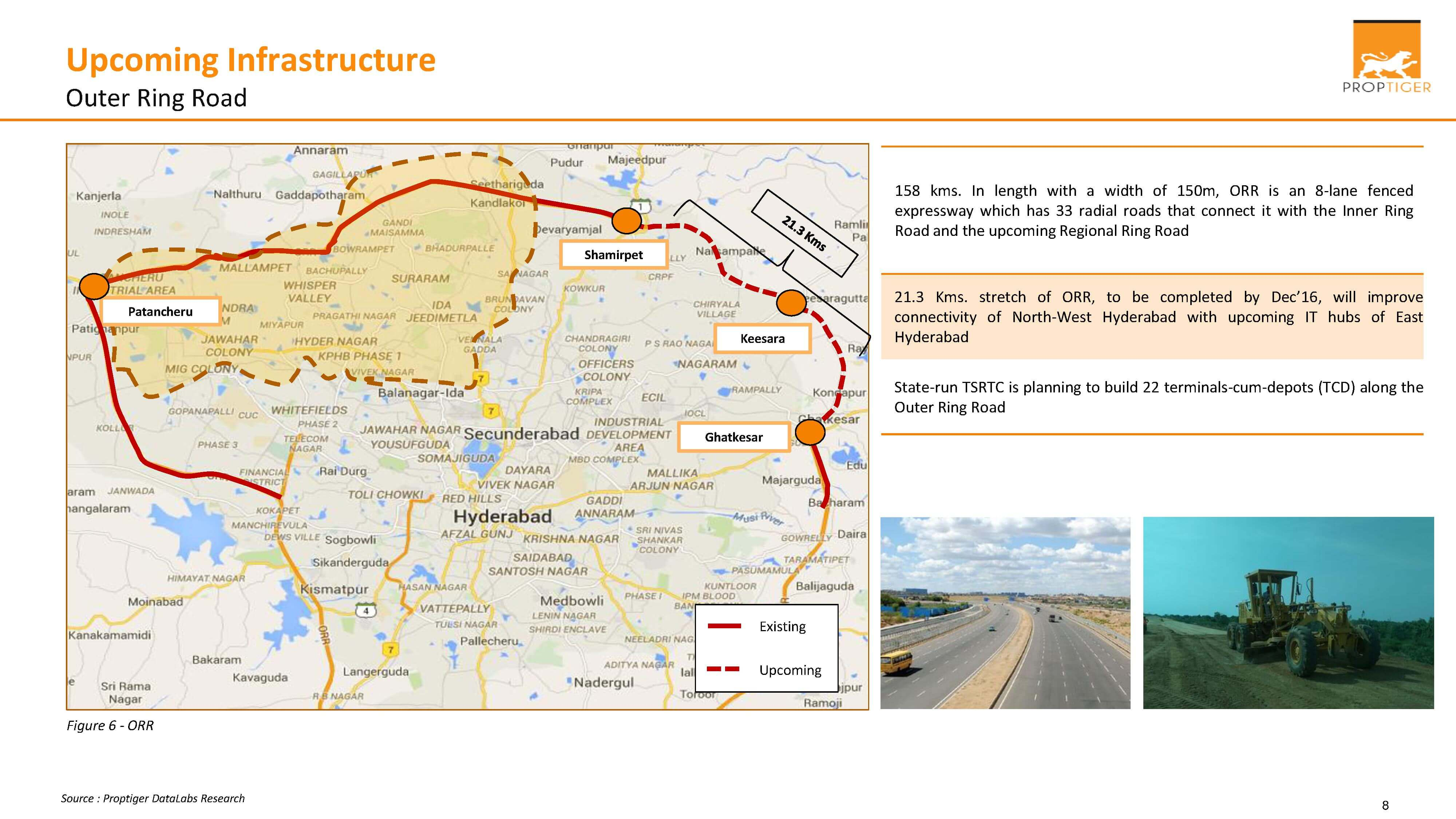 Upcoming Infrastructure - Outer Ring Road