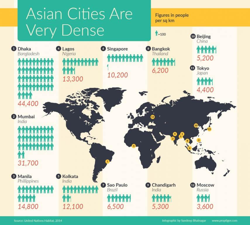 City population-02