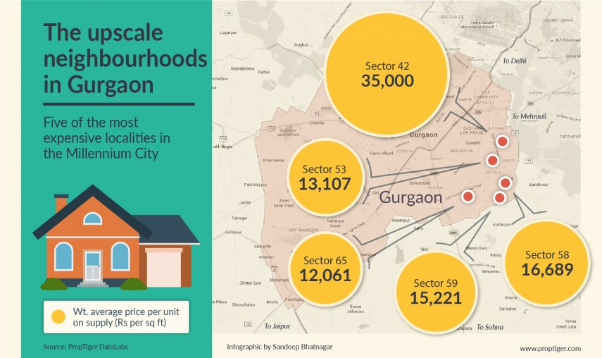 Most-expensive-localities-in-gurgaon