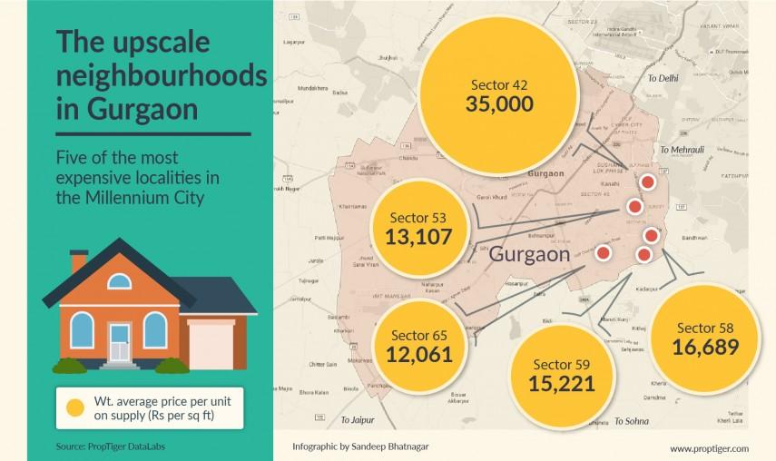 Posh sectors gurgaon-01 (1)