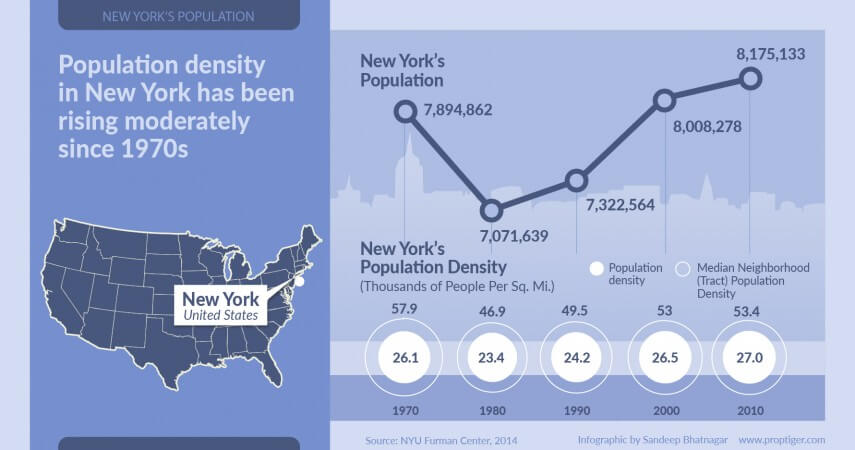 new york density-01