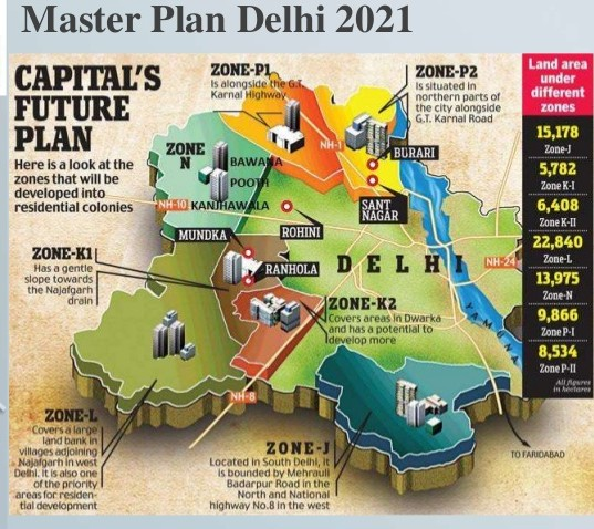 DDA Land Pooling Policy: Current Status, Zones, Master Plan 2021